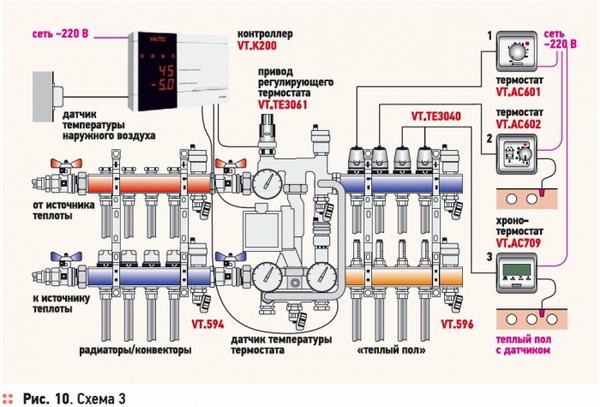 Как работает погодозависимая автоматика систем отопления 4