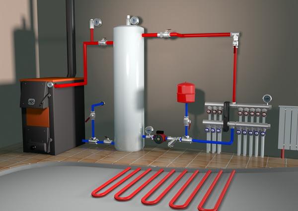 газового котла отопления 3