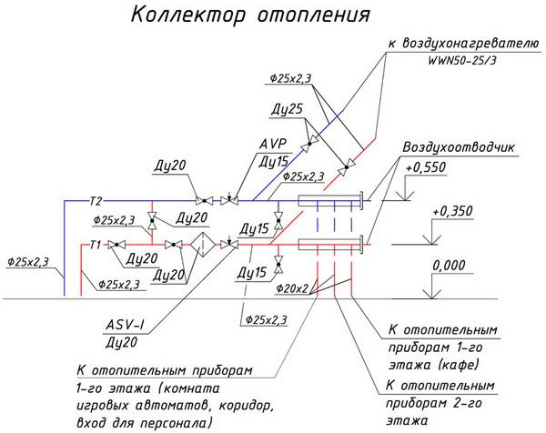 Обозначение на схеме радиатора отопления