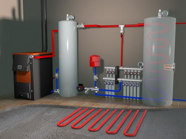 Основные виды систем отопления 3