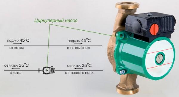 Выбираем водяной насос для отопления дома 3