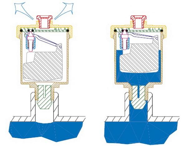 Воздухоотводчики и воздухосборник для системы отопления 2