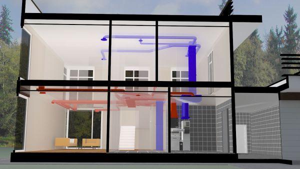 Воздушная система отопления частного дома - как сделать своими руками 2
