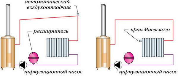 Как развоздушить систему отопления