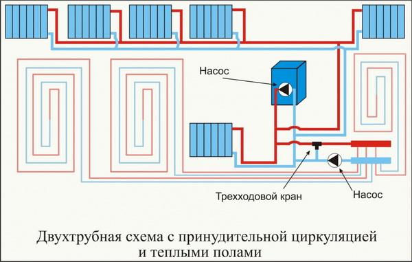Системы отопления частного дома - фото, чертежи и схемы 5
