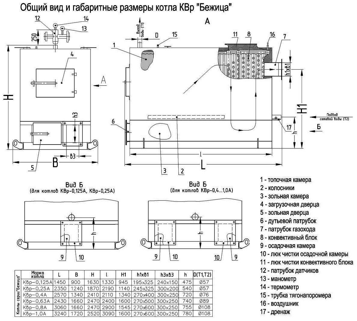 схема расположения котла на твердом топливе