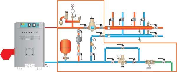 качественное термобелье порядок подключения котла к паровому коллектору материала детского термобелья