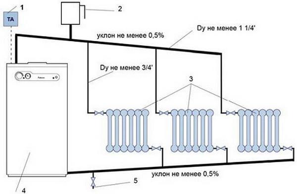 Простая схема отопления частного дома с газовым котлом 2