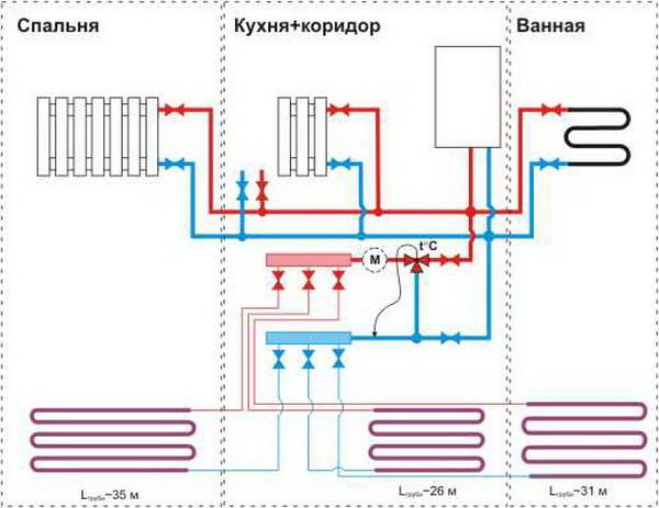 Простая схема отопления частного дома с газовым котлом 6